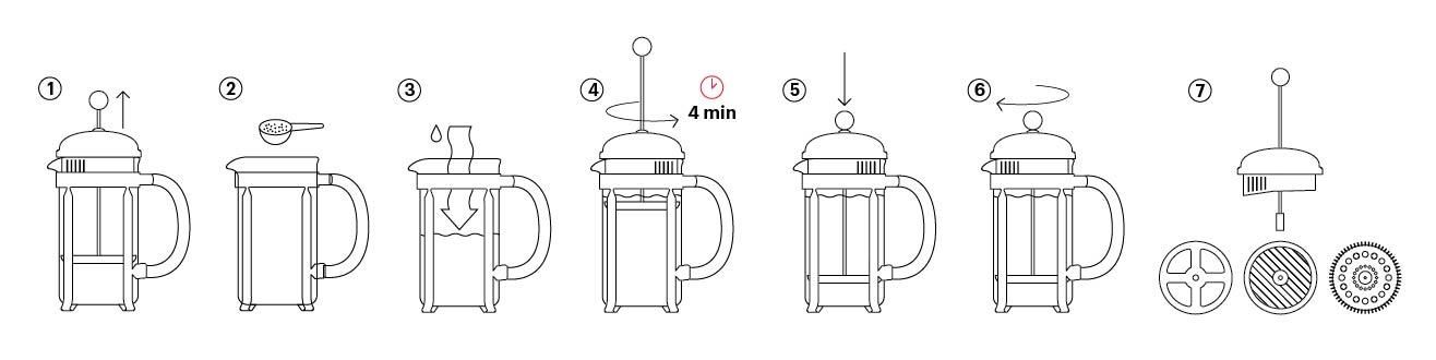 Cafetera caffettiera Bodum de Émbolo