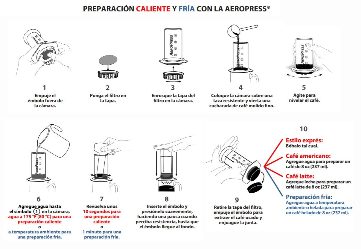 Instrucciones de AeroPress